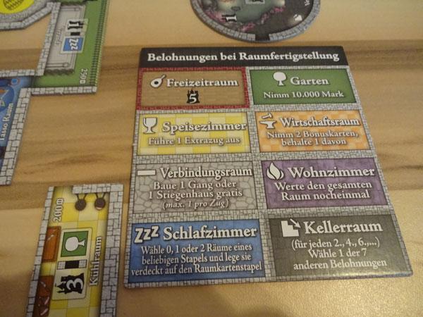 Die Schlösser des König Ludwig Raumwertung
