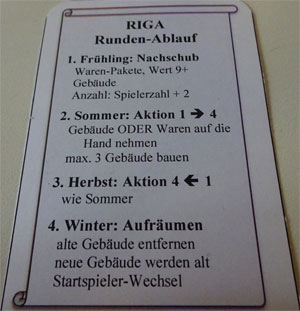 Riga Spielablauf